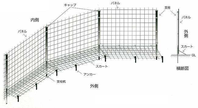 イノシッシ施工図