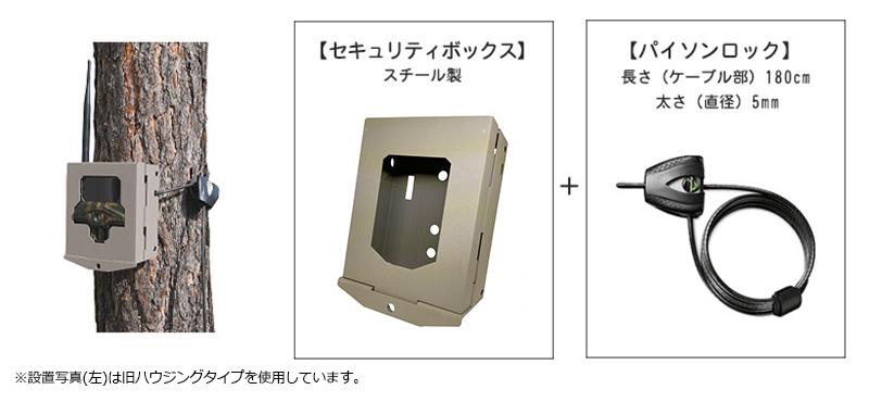 セキュリティパッケージ
